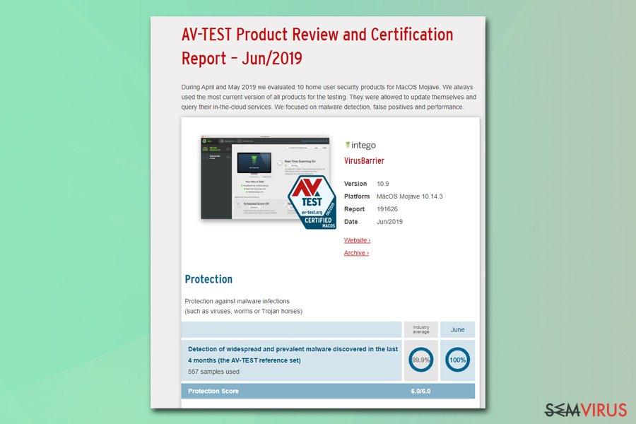 Intego AV-Test lab results