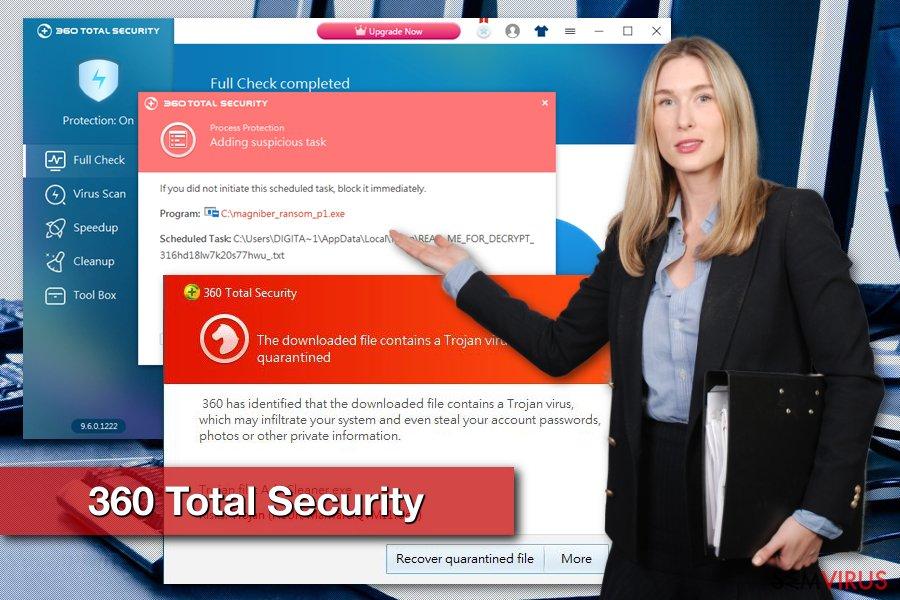 360 Total Security virus