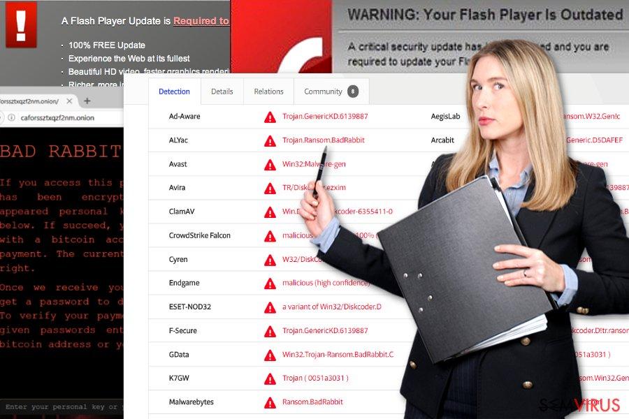 A imagem dos nomes trojan alternativos do BadRabbit.