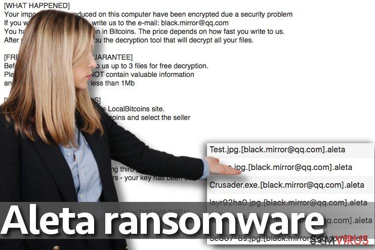 Vírus ransomware Aleta