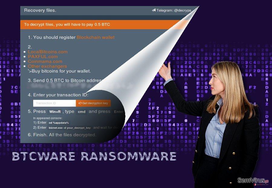 Vírus ransomware BTCWare