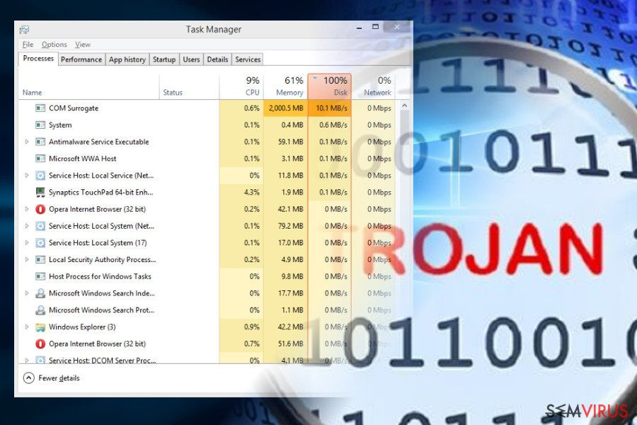 O Trojan COM surrogate causa a utilização excessiva do CPU