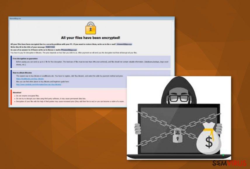 Vírus ransomware Combo