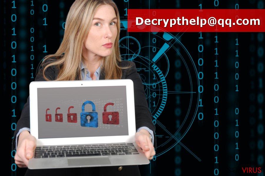 A imagem do vírus ransomware Decrypthelp@qq.com