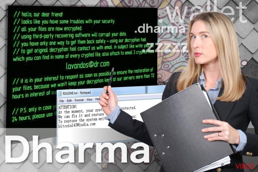 Imagem do vírus ransomware Dharma